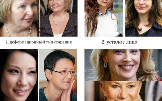 Типы старения и как ими управлять