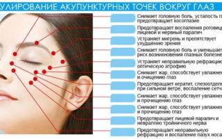 Точечный массаж при насморке: какие акупунктурные точки массировать и как это делать правильно, чтобы восстановить работу носа