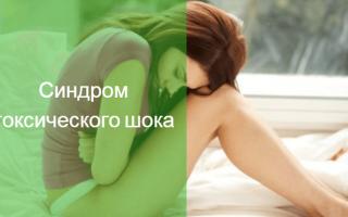 Синдром токсического шока: связь применения интравагинальных тампонов