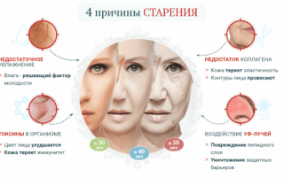 В чем заключается польза ночных масок для лица?