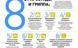 10+ Методов профилактики простудных заболеваний
