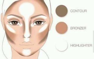 Как замаскировать мешки под глазами и не нанести себе вреда