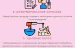 Что нельзя делать после инъекций ботокса в те или иные участки лица