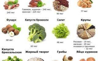 Польза витамина е для месячных, планировании беременности и климаксе
