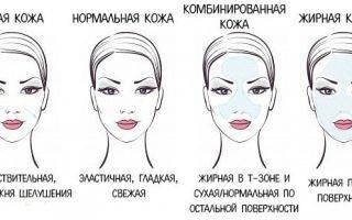 Как определить тип кожи своего лица