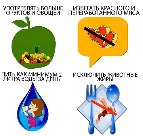 Разрешенные и запрещенные продукты при кисте яичника