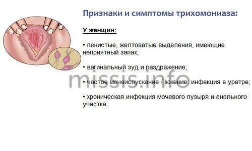 Причины появления кремообразных выделений без запаха у женщин
