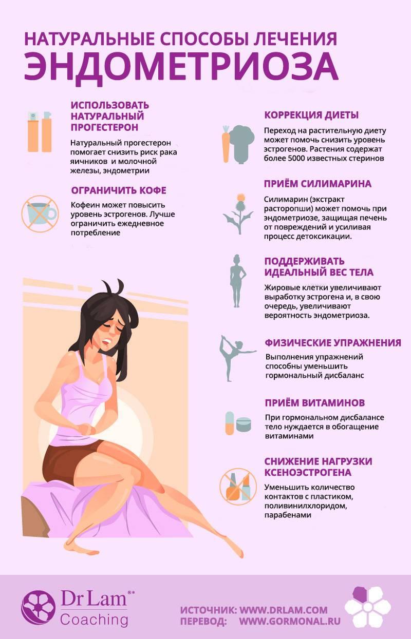 Лечим эндометриоз матки дома