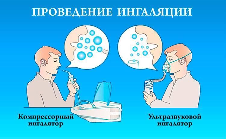 Хлорофиллипт для ингаляций в небулайзере: инструкция по применению и дозировка
