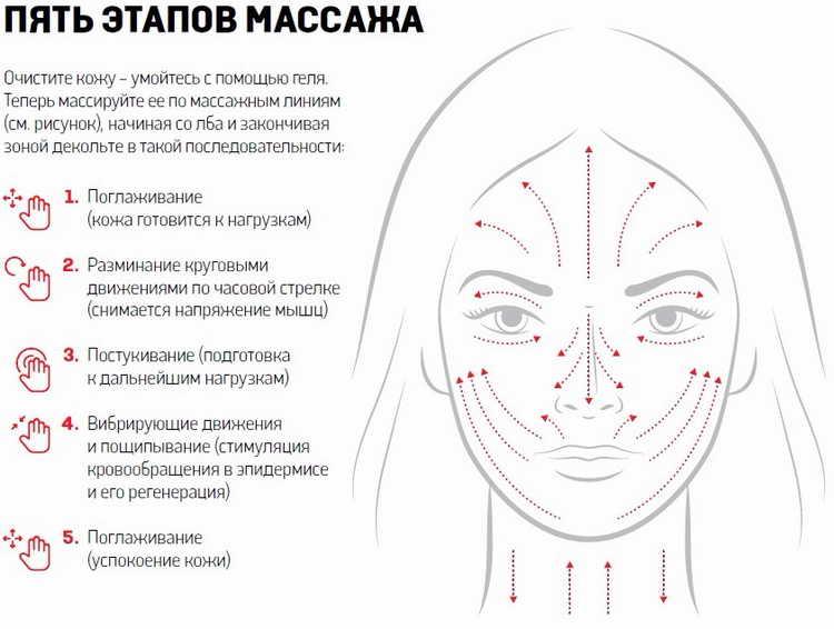Как справиться с проблемами кожи при помощи дарсонваля