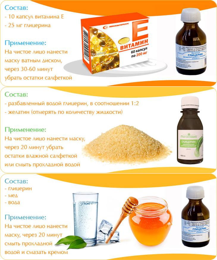 Глицерин для лица: полезные свойства, противопоказания, применение в домашней косметологии