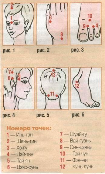Правила выполнения точечного массажа при возникновении зубной боли