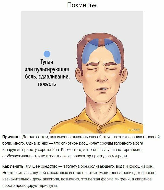 Пульсирует в голове: что это, причины, лечение