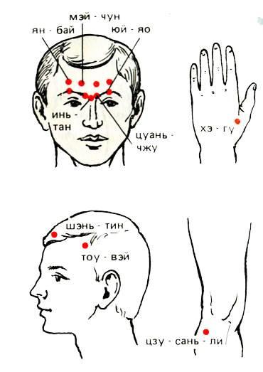 Точечный массаж зубная боль. точки для снятия зубной боли