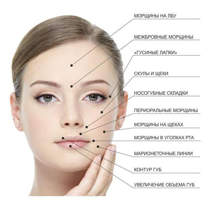 6 эффективных салонных процедур для ухода за кожей век
