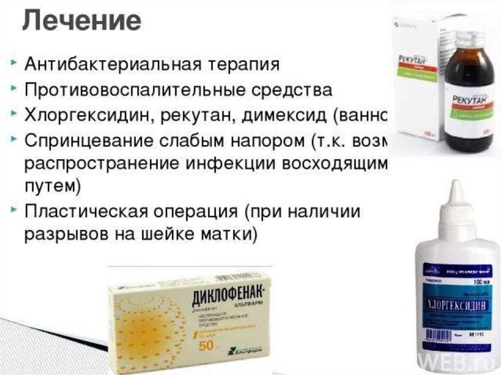 Спринцевания хлоргексидином: показания, противопоказания и правила использования