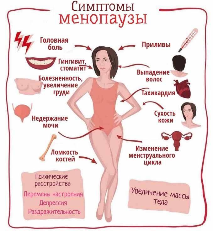 Приливы при климаксе у женщин: симптомы и методы лечения