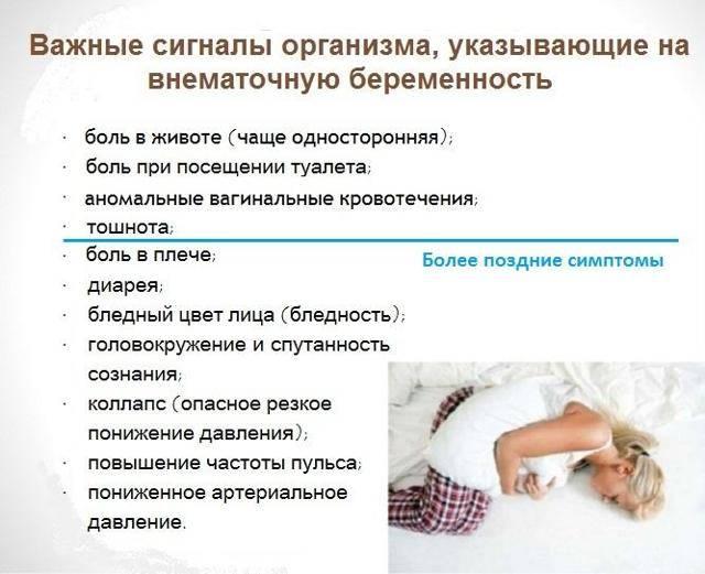 Лапароскопия при месячных: возможно ли проведение процедуры при менструации