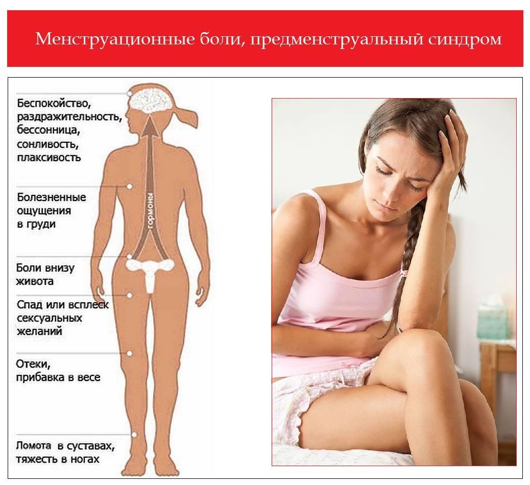 Боли внизу живота справа у женщины при климаксе