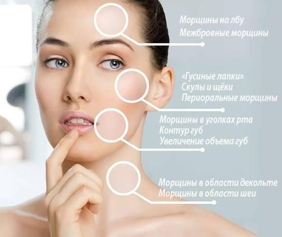 Лаеннек в косметологии: терапия плацентарным препаратом