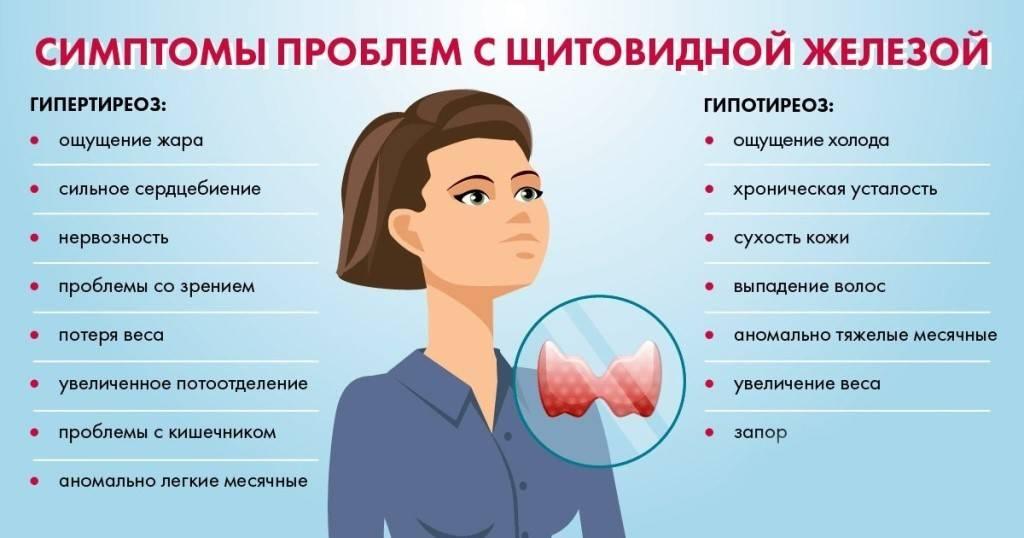 Как восстановить гормональный сбой у женщин народными средствами