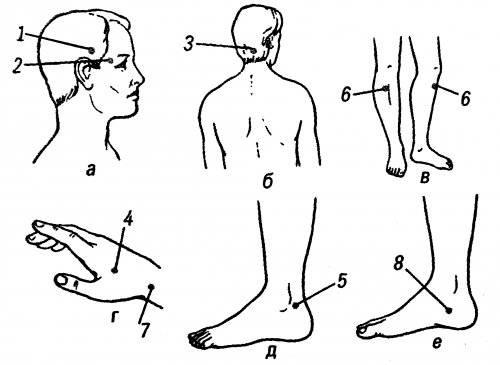 Точечный массаж при острой зубной боли: какие точки и как массировать?