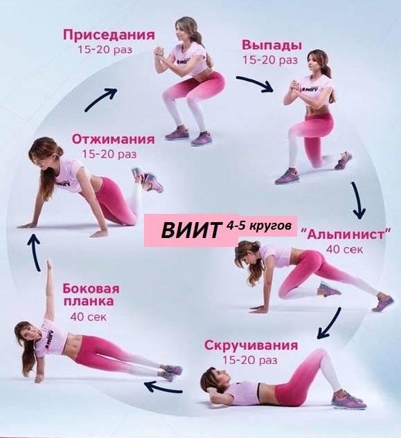 Как убрать жир с икр ног — комплекс упражнений и советы специалистов