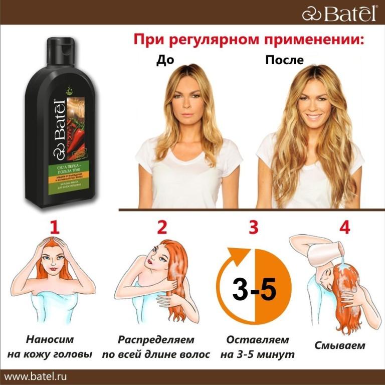 Пантенол для волос: состав, польза, как использовать