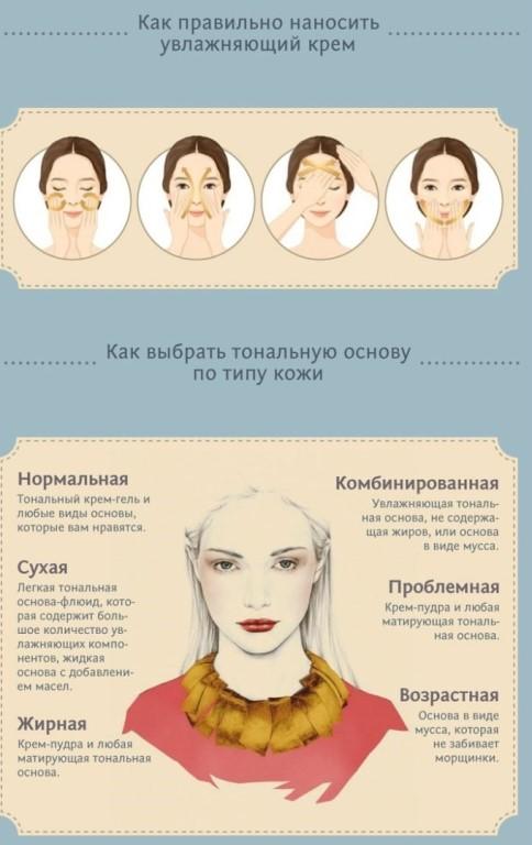 Как правильно наносить тональный на лицо + 5 основных составляющих кремов
