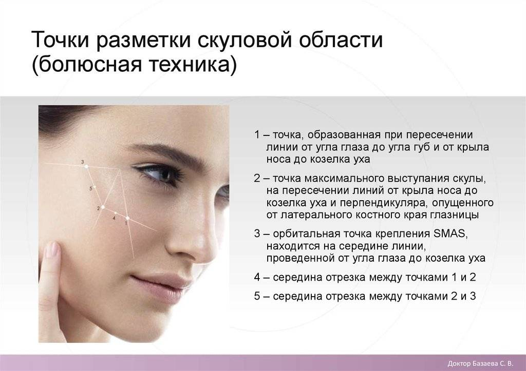 Контурная пластика подбородка — коррекция нижней части лица