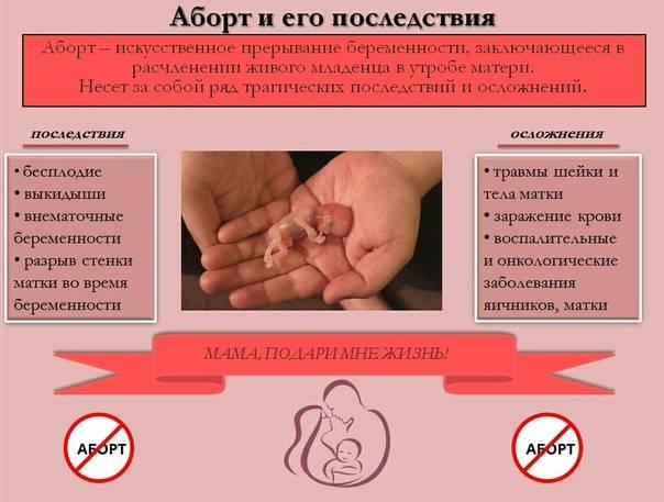 Какой наркоз выбрать при аборте: виды анеститиков