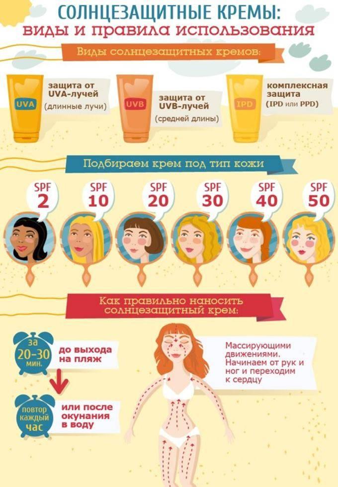 Как выбрать тональный крем на лето?