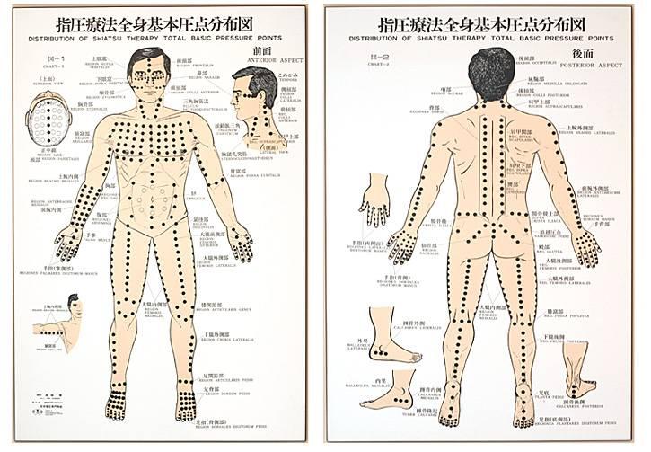 Массаж шиацу – волшебная японская техника для здоровья и молодости