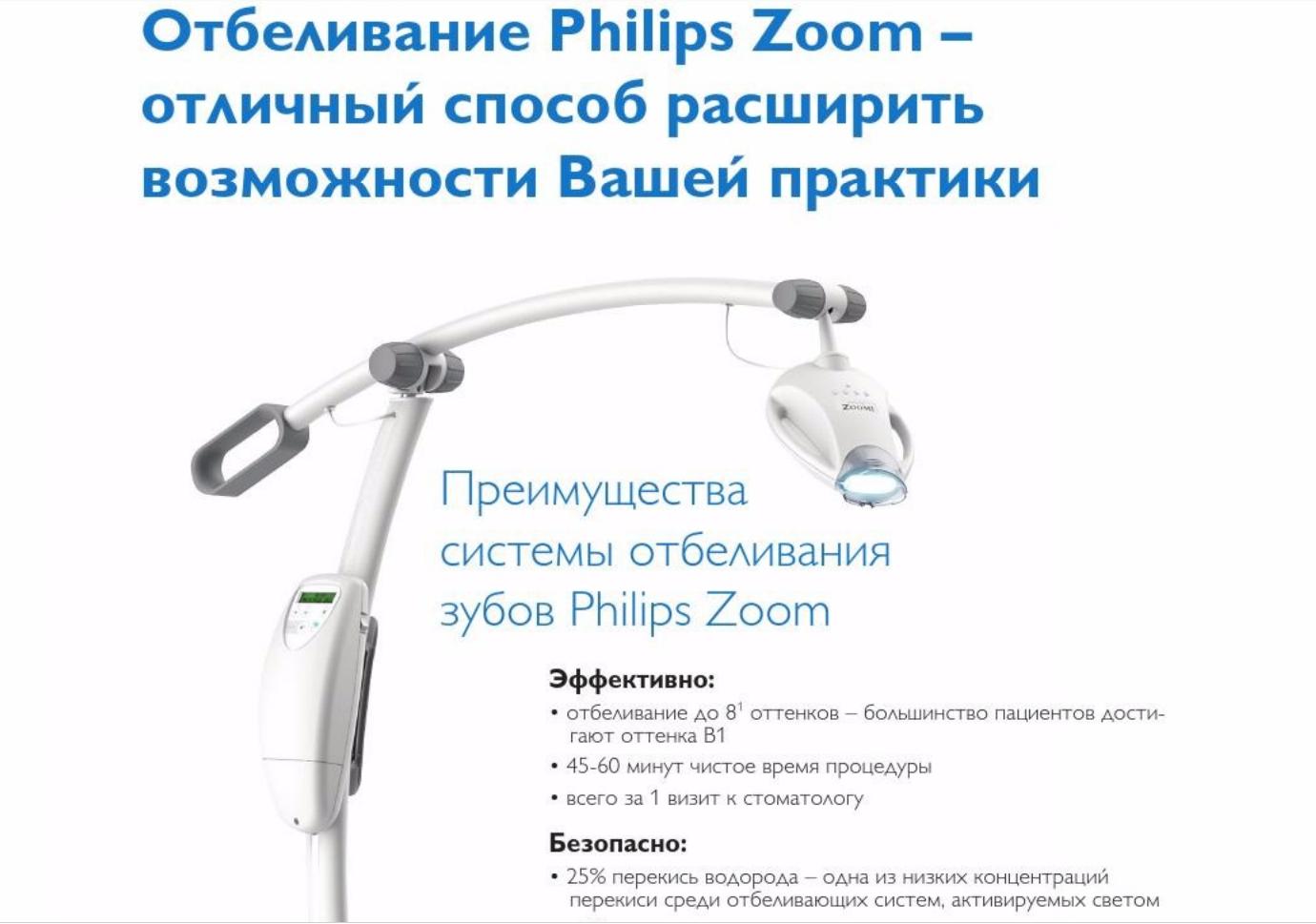 Методика отбеливания зубов zoom 4