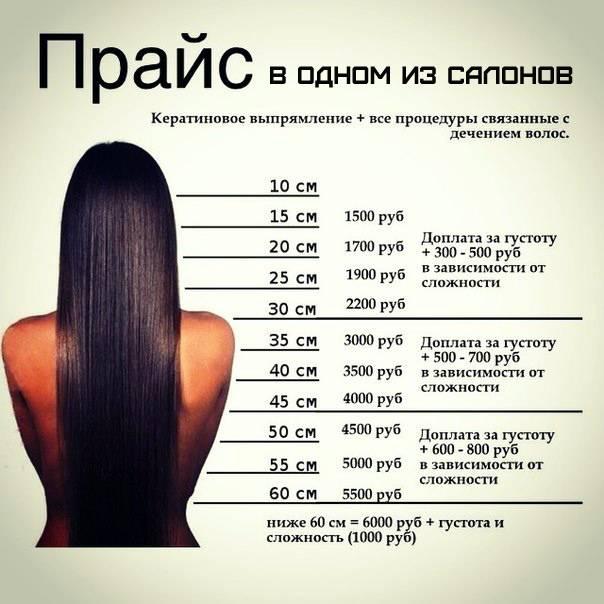 Что нужно знать, если вы захотели сделать кератиновое выпрямление волос в домашних условиях? фото результата