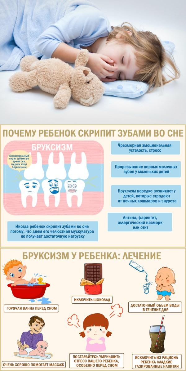 Почему ребёнок ночью скрипит зубами по мнению доктора Комаровского