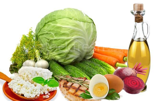 Диета при кандидозе пищевода и желудка