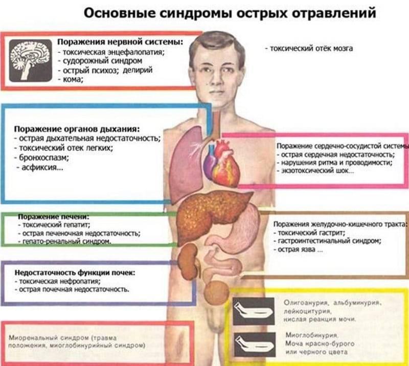 Что такое мышьяк? характеристика, свойства и применение