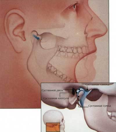 Почему возникает боль в ухе с одной стороны и что с этим делать?