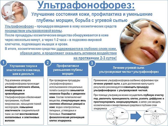 Лечение волос озоном