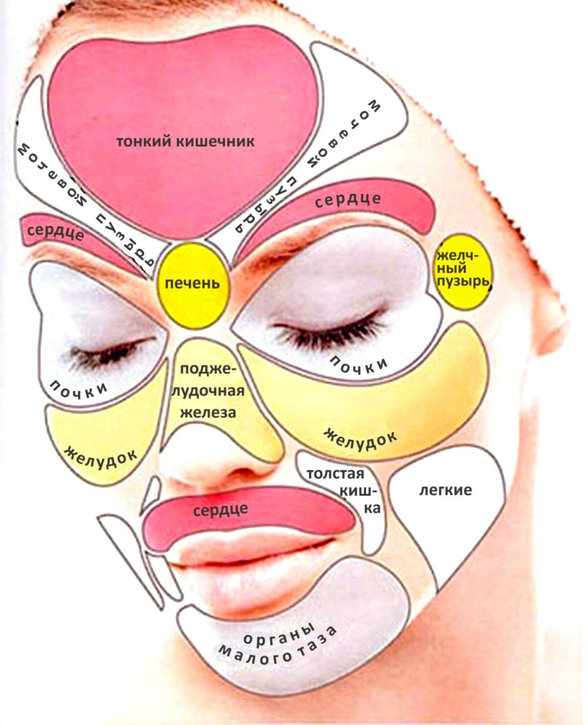 Прыщи на лбу у женщин – причины и лечение