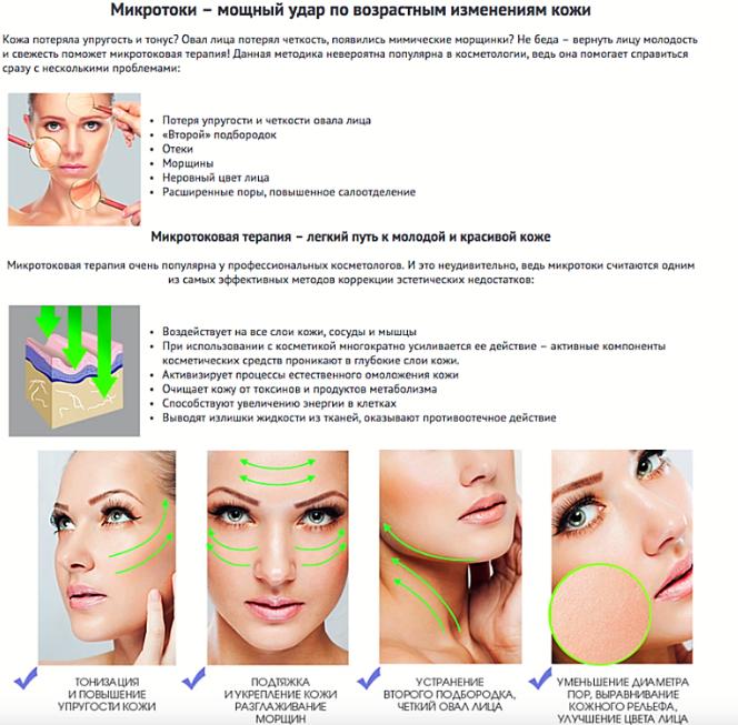 Криолифтинг – о новаторских аппаратах, лечебной косметике и действии процедуры