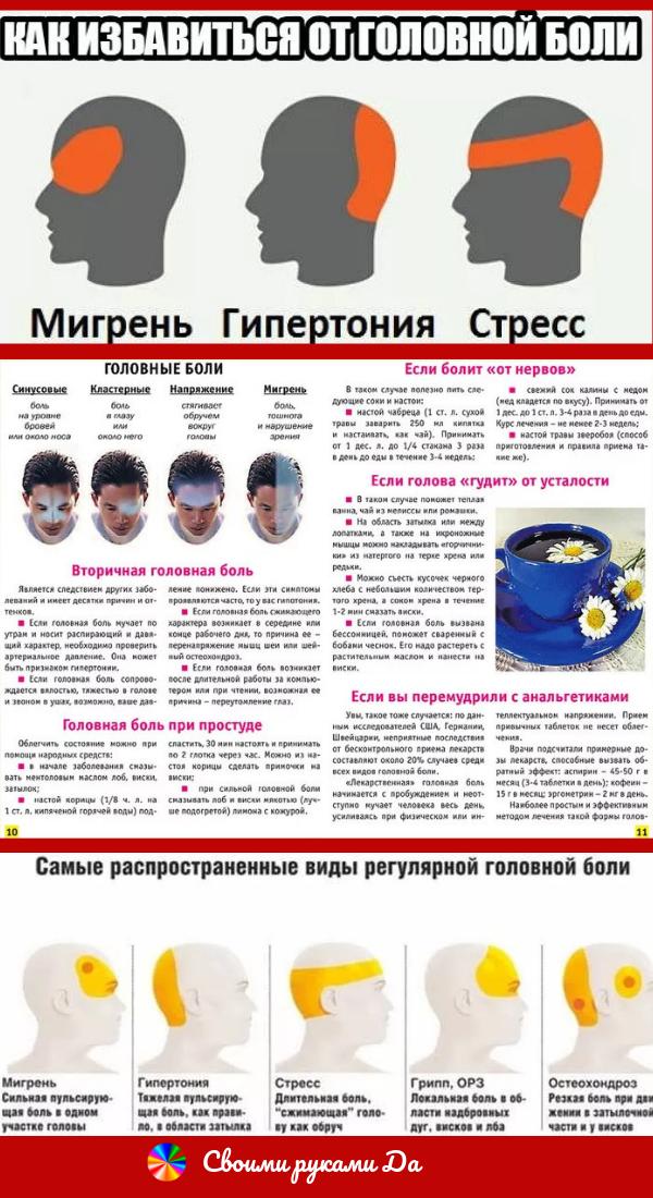Природные и народные средства от головной боли для взрослых и детей