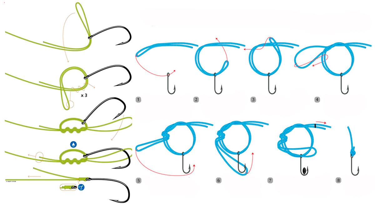 Узел паломар: как вязать, схема и объяснение