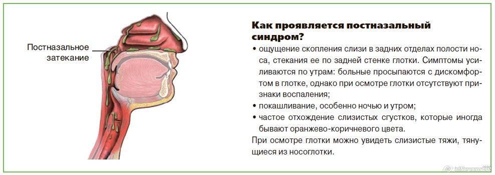 Вязкая слюна во рту. причины, лечение народными средствами у ребенка, беременных, взрослых