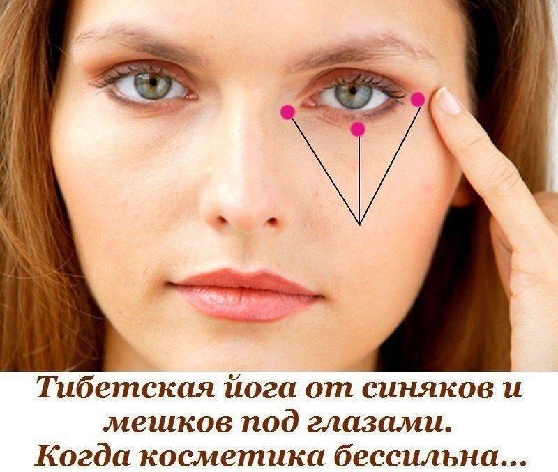 как быстро убрать мешки и синяки под глазами