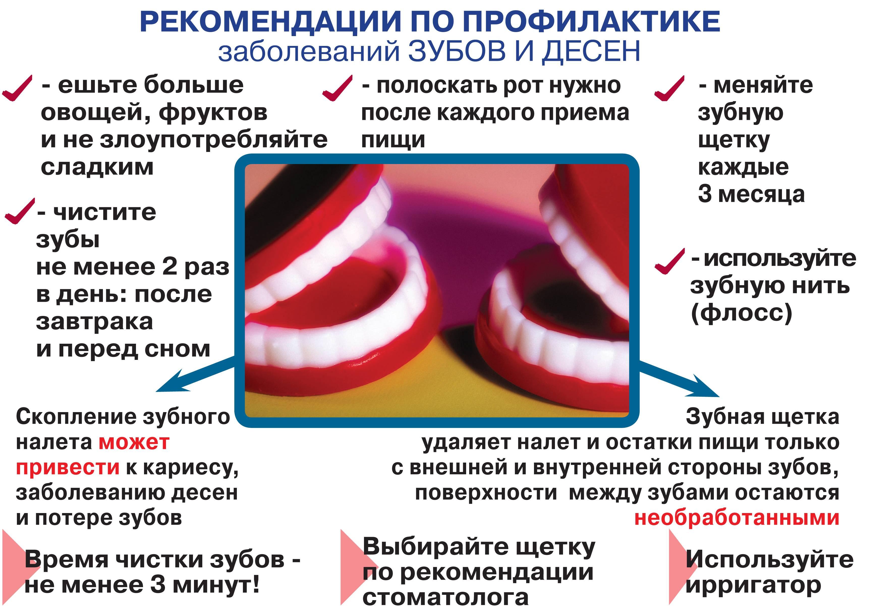 Повышенная чувствительность зубов: причины, лечение в домашних условиях