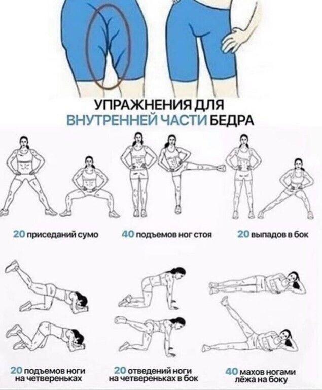 Лучшие упражнения для внутренней части бедра — топ 7 эффективных вариантов