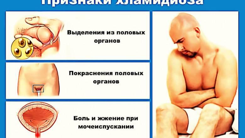 Причины жжения при мочеиспускании молочница у женщин
