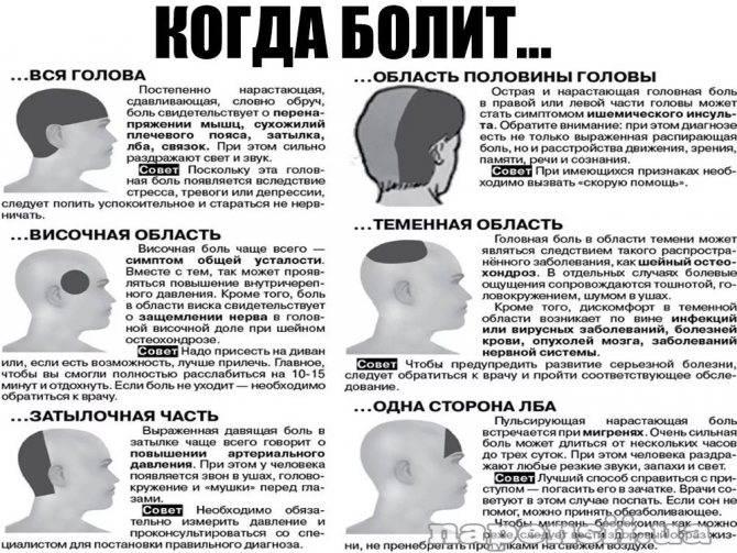 Популярные способы использования народных средств от головной боли